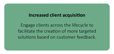Increased client acquisition