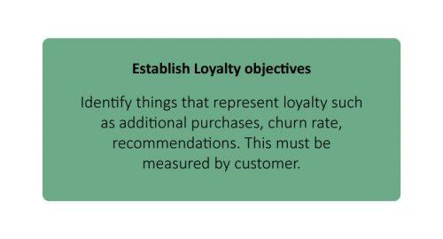 Establish Loyalty Objectives