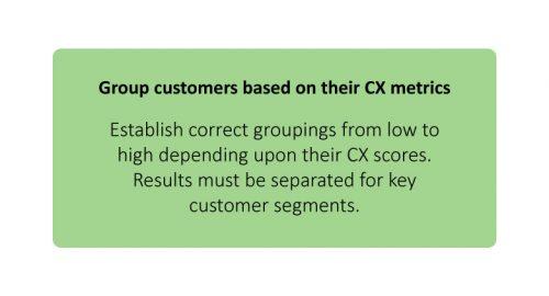 Group Customers Based on their CX Metrics
