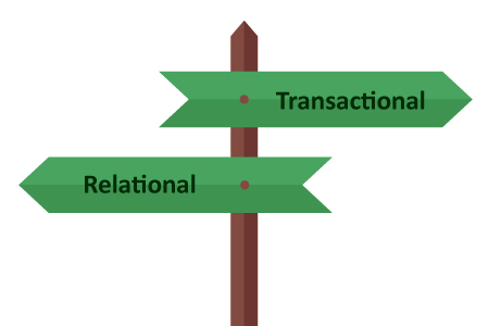 Building Customer Intimacy
