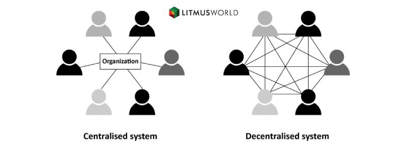 Centralise-vs-Decentralised