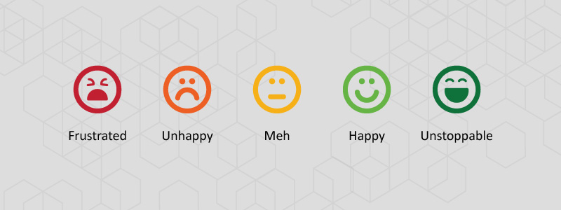 Employee Mood Survey – A Fun Way To Boost Performance